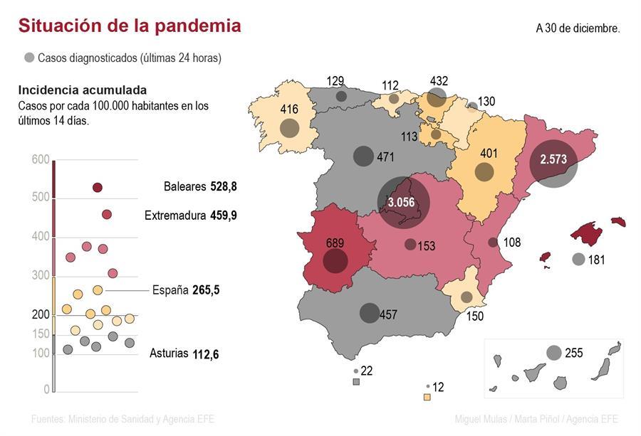 datos covid España